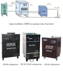 CGP series of plasma cutting machine