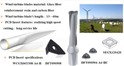 PCD Insert for cutting of  wind turbine blade of wind powered electricity generation